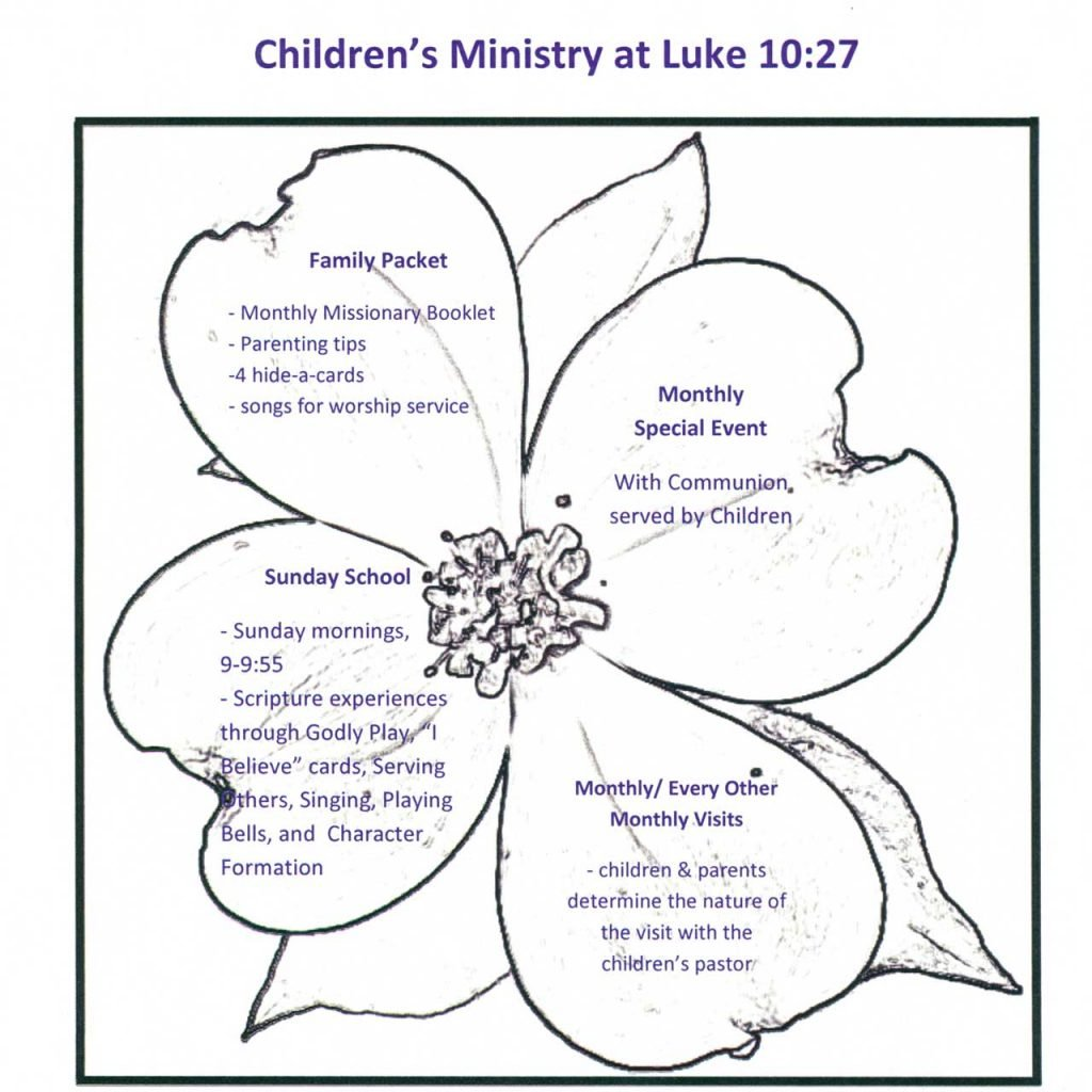 What to expect from Sunday School in Denham Springs at Luke 10:27.